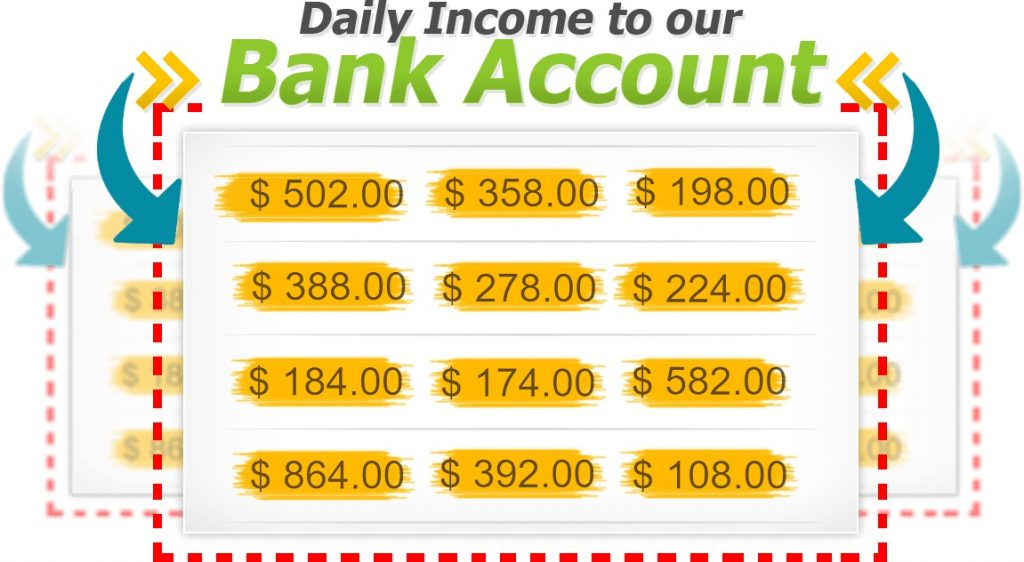 2 Day Profits Review Results