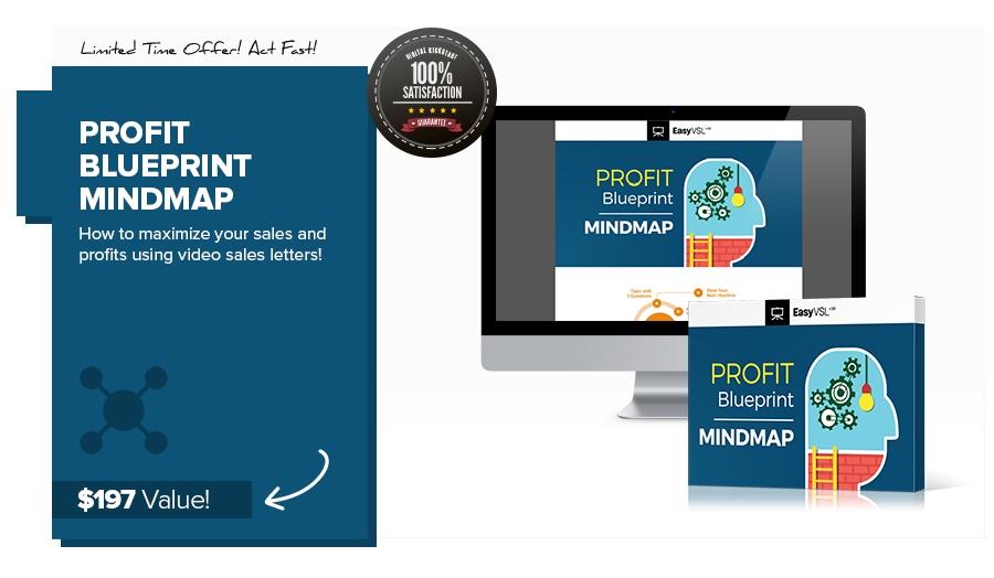 Profit Blueprint Mindmap