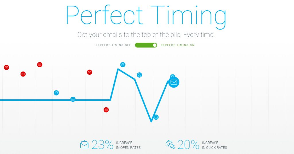 GetResponse Perfect Timing Feature