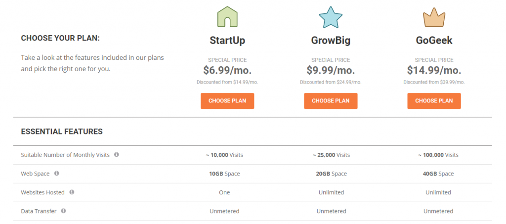 SiteGround Shared Hosting Plans Comparison