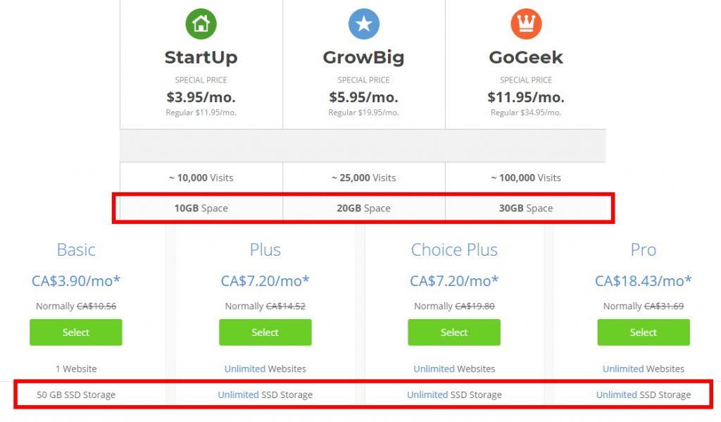 SiteGround Vs. Bluehost - Storage Comparison