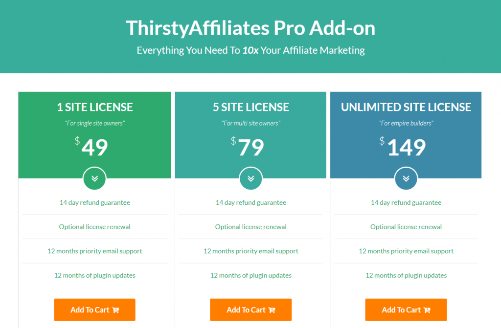 ThirstyAffiliates PRO Pricing Options