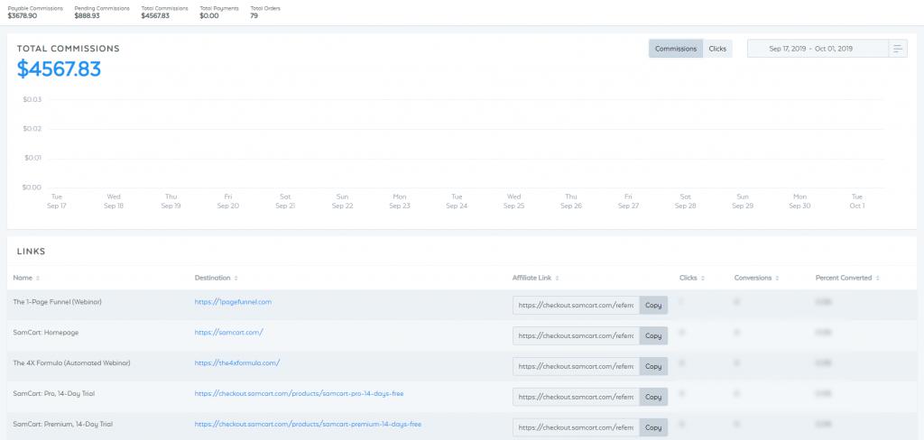 SamCart Affiliate Program Dashboard