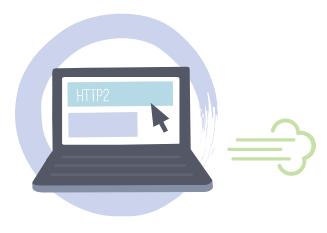 SiteGround HTTP/2 Protocol