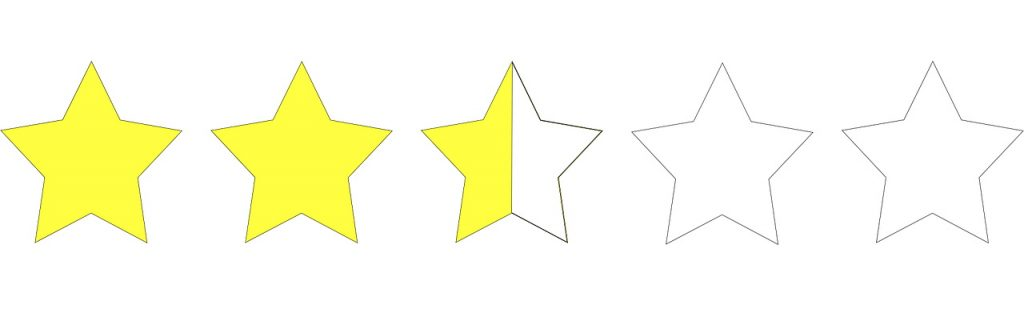 Average star rating graphic