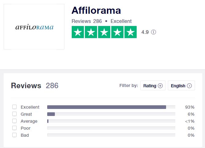 Affilorama Trustpilot Review Data
