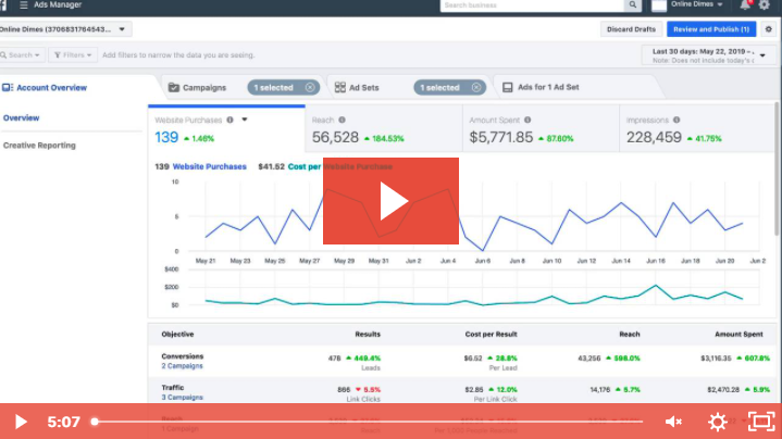 Savage Affiliates - Facebook Ads Overview Video